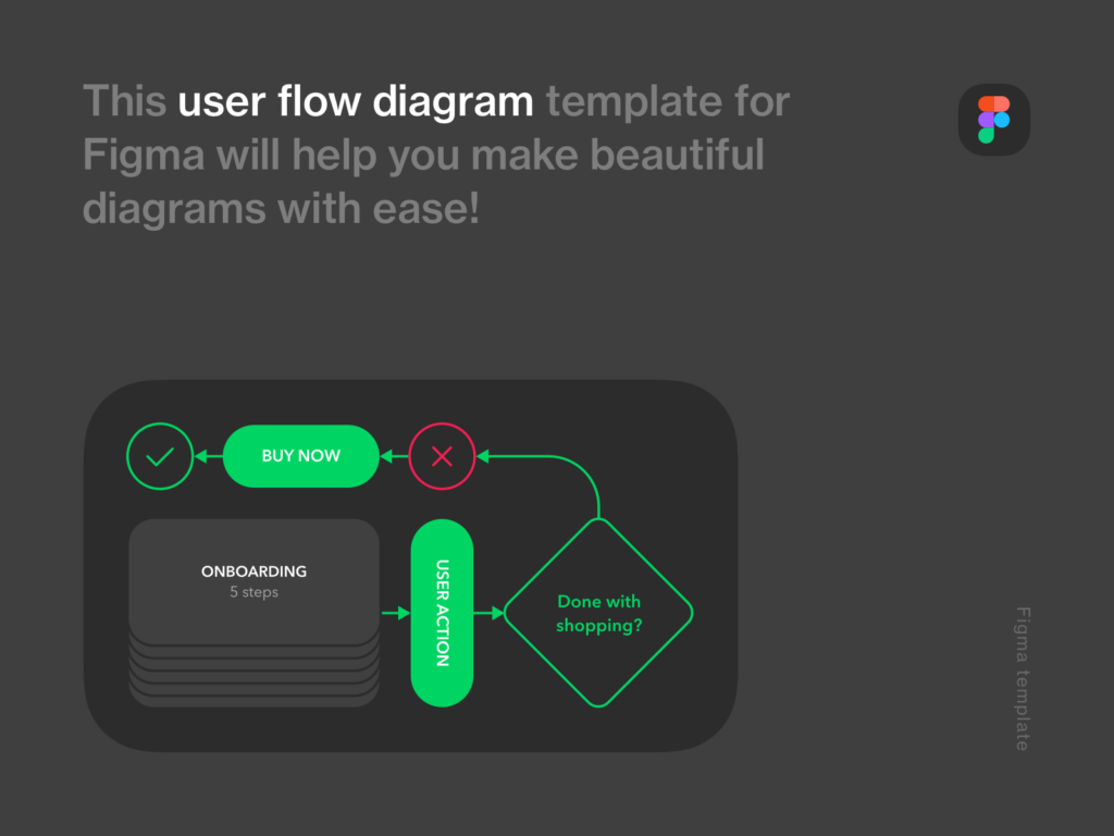 User flow diagram figma