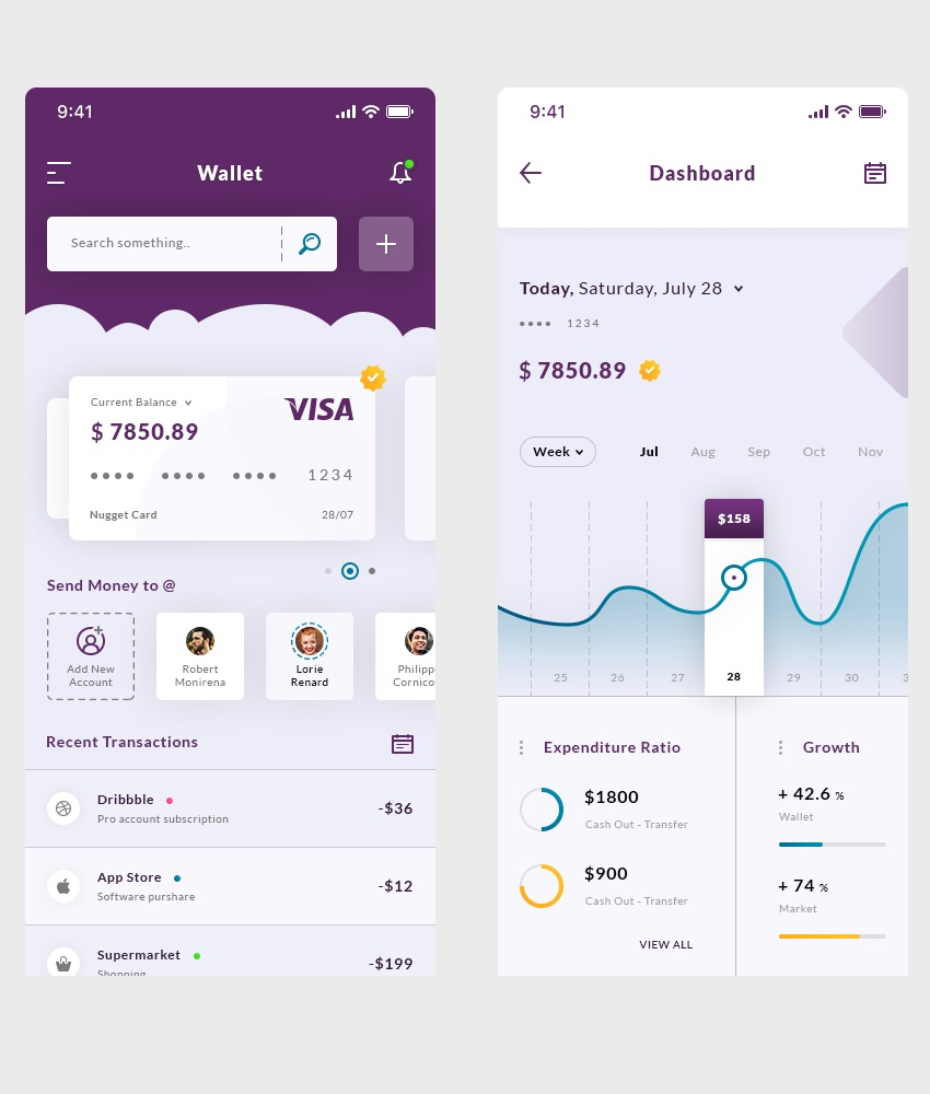 IOS Wallet & Dashboard